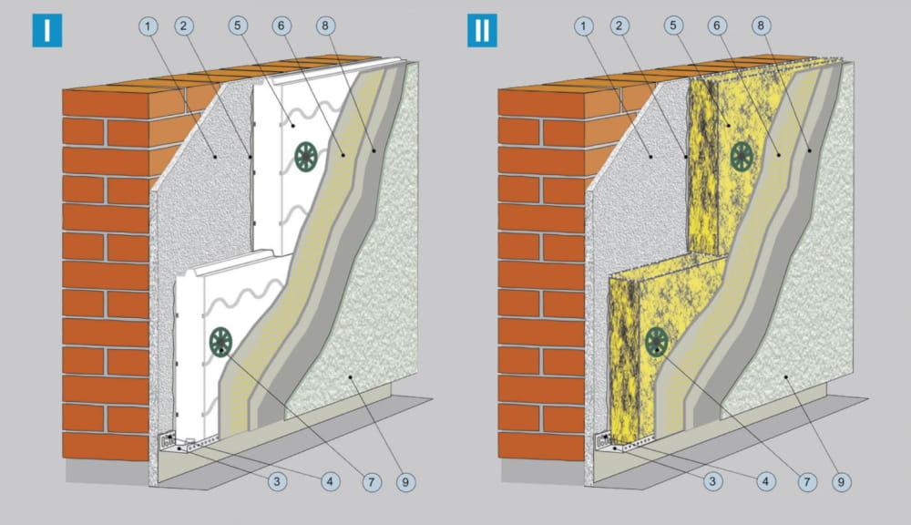 Как сделать трехслойную стену