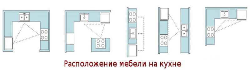 Особенности выбора мебели для домашней кухни, ДОМ ИДЕЙ